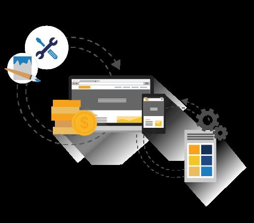 Individuelle Webentwicklung Grafik